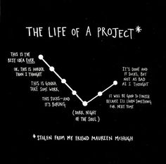 The Life of a Project, from Steal Like an Artist by Austin Kleon Formation Management, Austin Kleon, Encouragement, Lessons Learned, The Life, Writing Tips, Writing Help, Inspire Me, Wise Words