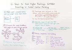 6 Ways to Earn Higher Rankings Without Investing in Content Creation and Marketing - Whiteboard Friday - Moz