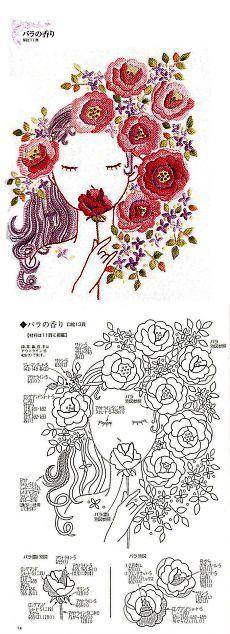 Вышивка: Девушка с цветами
