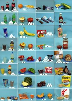 How much sugar do you really eat?  This is just a comparison:  good sugar is from fruit, bad from processed food.   It's interesting to see how sugar is hidden in our foods =)