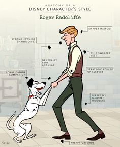 Anatomy of a Disney Character's Style: Roger Radcliffe