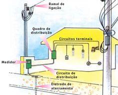 planta de instalação eletrica - Pesquisa Google