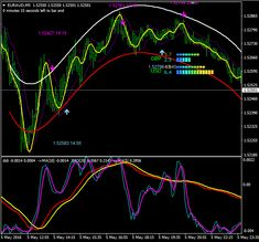 Xardfx forex trading system 2020 best trading results