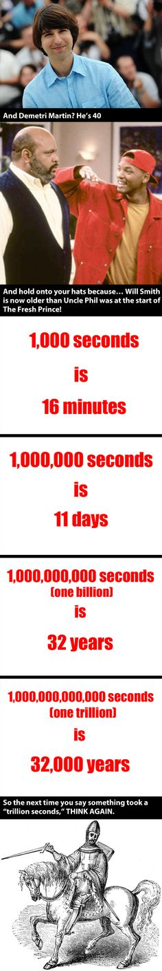 Time facts and celebrities...