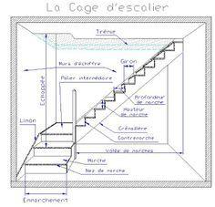 Резултат со слика за escalier circulaire dimensions palier de départ et d'arrivé Spiral Staircase Plan, Stair Plan, Stairs Architecture, Architecture Design, 20x40 House Plans, Indian House Plans, Steel Stairs, Building Stairs, Home Stairs Design