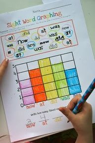 Why not create a graph that links to their spellings ??!!  Great idea !!