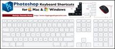 Image result for mac keyboard shortcuts