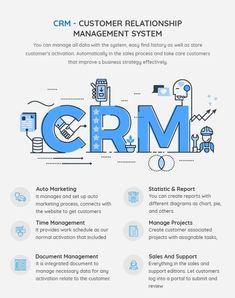 Marketing Plan, Marketing Tools, Digital Marketing, Mobile Marketing, Marketing Strategies, Inbound Marketing, Content Marketing, Internet Marketing, Business Launch