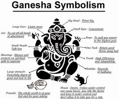 Ganesha: the elephant god - lucyinthesky