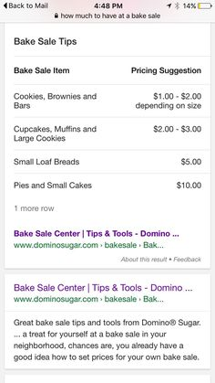 Ministry Of Cake Prices
