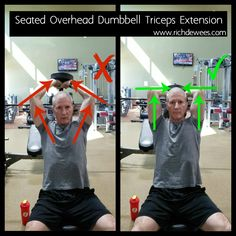 Fix Your Form Tip: Begin with dumbbell extended overhead in both hands with elbows straight up, pulled in toward the ear. Lower the dumbbell behind the head until your forearms are parallel to the ground. Raise the dumbbell, returning to the starting position. Common form issues include (1) not lowering the dumbbell far enough behind the head and (2) allowing the elbows to flair out away from the ears.