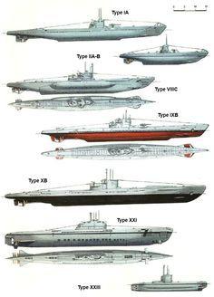 German Submarine comparison WWII Military Weapons, Military Art, Military History, Military Diorama, Corvette Cabrio, Chevrolet Corvette, Cruisers, Naval History, Women's History