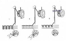 Nouvelle technique de couture : comment régler la tension du fil de cannette « Blog de Petit Citron