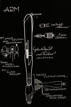 Richard Teschner – Puppet construction diagramhttp://www.pinterest.com/graphicshowroom/puppets-masks-costumes/
