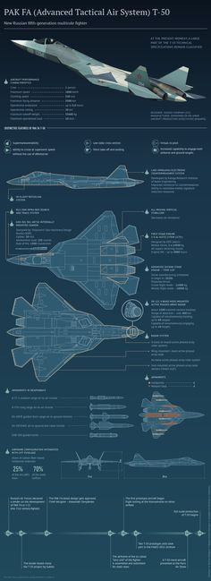 PAK FA: Russian Stealth Fighter of the Future / Sputnik International