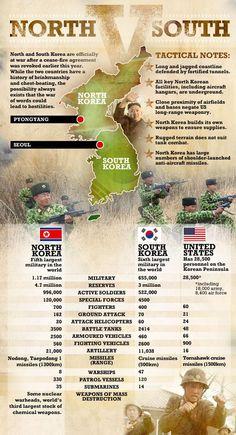 Korean War - Never Ending War