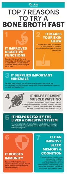 Gut Health, Health Tips, Health And Wellness, Bone Health, Health Cleanse, Cleanse Diet, Body Cleanse, Eyes Health, Juice Cleanse