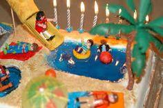 Bildergebnis für modetorten kindergeburtstag