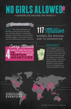 Gendercide around the world