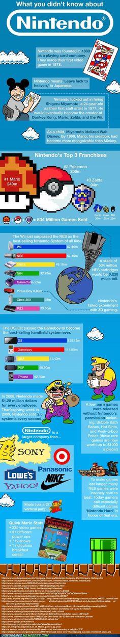 Todas las cosas que no sabías de Nintendo!