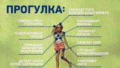 Мой дневник ЗОЖ http://dnevnikelena.blogspot.ru/