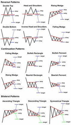 Tips and tricks for Toshimoku trading - - CarpeNoctom - Medi . - Tips and tricks for Toshimoku trading – – CarpeNoctom – Medi …, # - Millionaire Lifestyle, Millionaire Quotes, Stock Market Chart, Stock Charts, Stock Market Quotes, Stock Quotes, Trading Quotes, Intraday Trading, Stock Trading Strategies