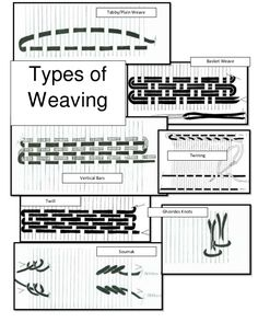 Types of Weaving Tabby/Plain Weave Basket Weave Vertical Bars Tabby/Plain Weave Soumak Tabby/Plain Weave Ghoirdes Knots Twill Tabby/Plain Weave Twining Tabby/P… Weaving Loom Diy, Weaving Art, Tapestry Weaving, Hand Weaving, Weaving Textiles, Weaving Patterns, Handout, Types Of Weaving, Weaving Wall Hanging