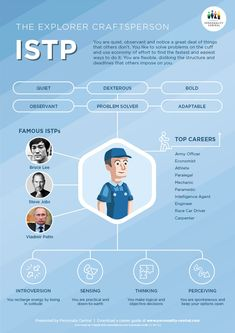 Army officer and these jobs yesss my dreaeaeaem but ofc fam won't let me 😦😓🍃💔 Istp Personality, Personality Psychology, Myers Briggs Personality Types, Myers Briggs Personalities, Psychology Facts, Intp, Mbti Charts, Enneagram Types, Effort