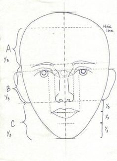Image detail for -Here are some easy tips on how to draw a face step by step