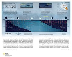 Infographic galore from the always-amazing National Geographic magazine