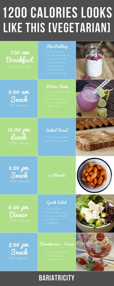 Vegetarian 1200 Calorie Meal Plan - 1200 Calories Looks Like This Ketogenic Diet Food List, Ketogenic Diet For Beginners, Hcg Diet, Beginners Diet, Keto Meal Plan, Diet Meal Plans, Vegan Athlete Meal Plan, 1200 Calories Par Jour, Burn Calories