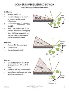 CQB tactics http://cqb-team.com/cqbforum/viewtopic.php?f=2&t=64&start=20