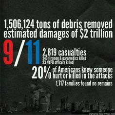 So sad. 9/11/2001