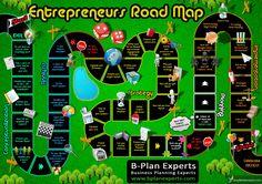 Le Roap map de l'entrepreneur