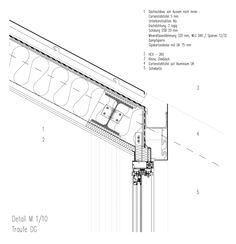 """Pool 2 Architekten — Brückenpark Müngsten Visitors Center, Restaurant """"Haus Müngsten"""" — Details — Roofs — Europaconcorsi"""