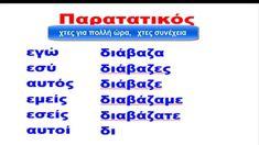 ΠΑΡΑΤΑΤΙΚΟΣ (ΧΡΟΝΟΙ ΡΗΜΑΤΩΝ)