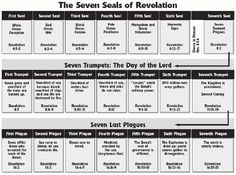 wife bible list chart | images of simply christians bible study contents listing 8 arranged in ...
