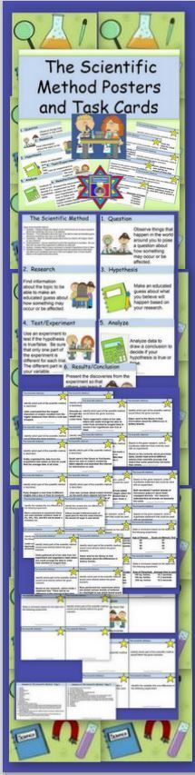 The Scientific Method Task Card Set (28 cards) and Poster Set to explain each part of the Scientific Method. $