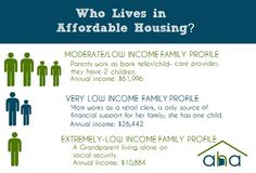 Who lives in Affordable Housing? All kinds of people! Bank Teller, Affordable Housing, Kinds Of People, Childcare, Education, Educational Illustrations, Learning, Studying