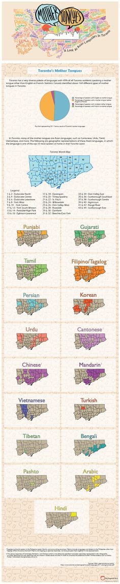 A Look At Asian Languages In Toronto   #Infographic #MotherTongue #Language #Toronto