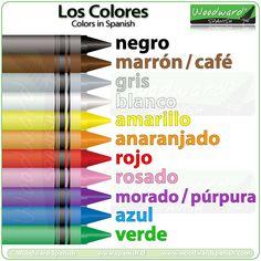 Basic Colors in Spanish Spanish Vocabulary, Vocabulary Words, French Lessons, Spanish Lessons, Teaching French, Teaching Spanish, Korean Language, Italian Language, Japanese Language