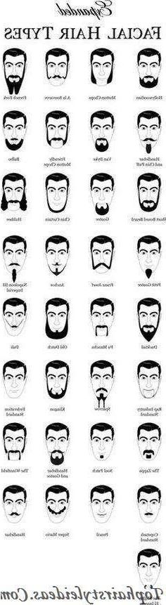 103 best Men Haircuts Names images on Pinterest | Haircut names for ...