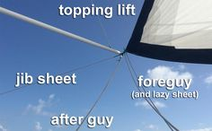 Storm Spinnaker - downwind rig with twin headsails + mainsail