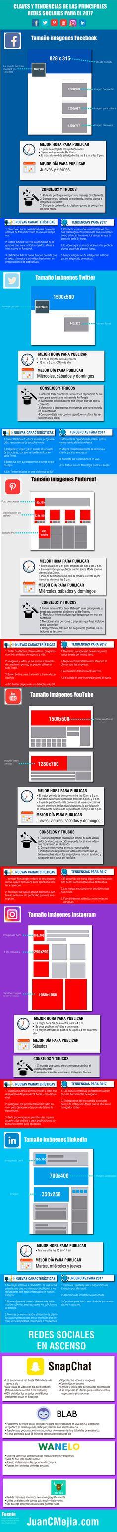Claves redes sociales 2017 Infografía español