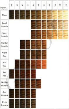 Sebastian cellophanes color treatment 10 1oz choose your color