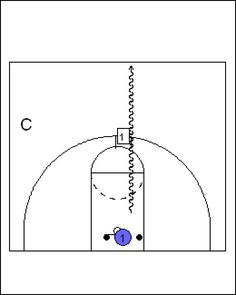 Want to become a better point guard?  Below are some of the best and most effective basketball drills for point guards because they will help improve your ballhanding skills, passing, dribble moves, shooting, footwork, and decision making. All...