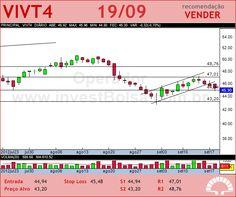TELEF BRASIL - VIVT4 - 19/09/2012 #VIVT4 #analises #bovespa
