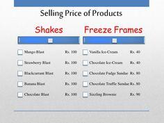 Selling Price of Products Shakes Mango Blast Rs. Chocolate Ice Cream, Vanilla Ice Cream, Chocolate Fudge, Chocolate Truffles, Cafe Business Plan, Sample Business Plan, Business Planning, Executive Summary, Lychee Soda