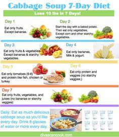 7-day diet cabbage soup diet recipe