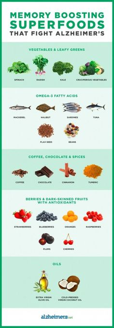 Having a balanced diet consisting of memory foods, and foods rich in nutrients and minerals help in increasing your cognitive abilities. Here are some super foods to help you boosting your mind. Brain Food Memory, Food For Memory, Good Brain Food, Foods For Brain Health, Healthy Brain, Healthy Tips, Healthy Eating, Healthy Detox, Nutrition Chart